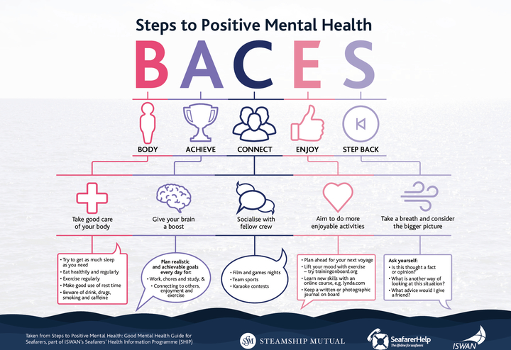 Good mental health infographics - Steps to Positive Mental ...