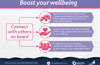 Boost Your Wellbeing - Connect with others on board