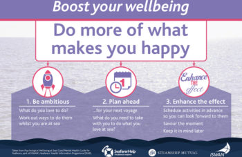 Boost your wellbeing do more of what makes you happy