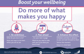 Boost Your Wellbeing - Do more of what makes you happy