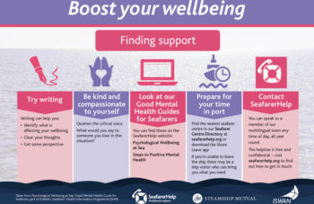 Boost your wellbeing finding support
