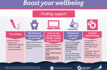 Boost Your Wellbeing - Finding support