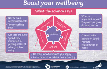 Boost your wellbeing what the science says