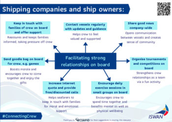 Infographic - Facilitating strong relationships on board