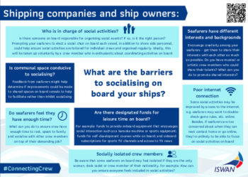 Infographic (for companies) - What prevents social interaction on board