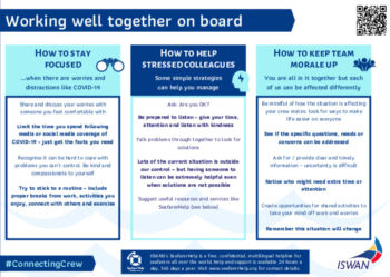 Infographic (for seafarers) - Working well together on board