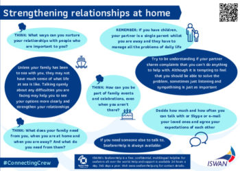 Infographic (for seafarers) - Strengthening relationships at home