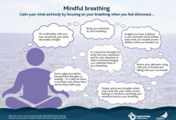 Infographics mindful 20171110