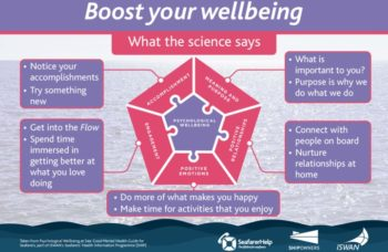 Ship Boost Your Wellbeing   What The Science Says