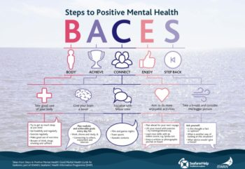 Steps To Positive Mental Health Baces Infographic