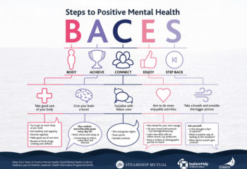 Steps to Positive Mental Health - BACES