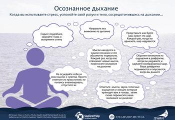 Шаги к улучшению психического здоровья - Осознанное дыхание