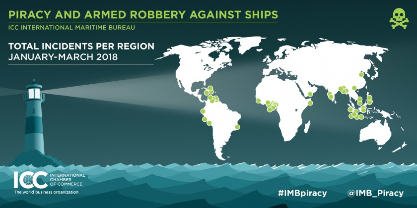 2018 Q1 Imb Piracy Report Infographics Page 5