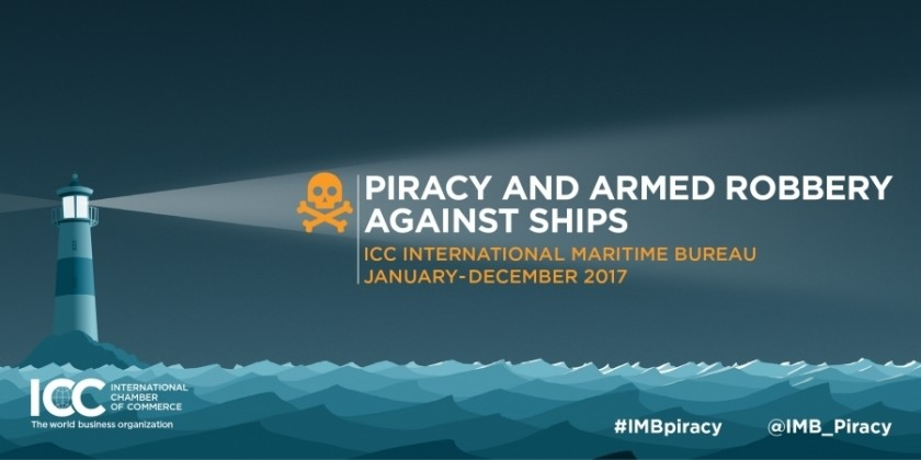 ISWAN | Maritime piracy and armed robbery reaches 22-year