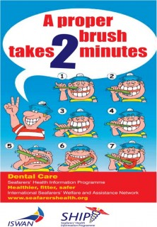 Dental Care Proper Brushing